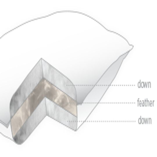 3-Layered Pillows - Economical Duck Down and Feather OR Superior Goose Down and Feather